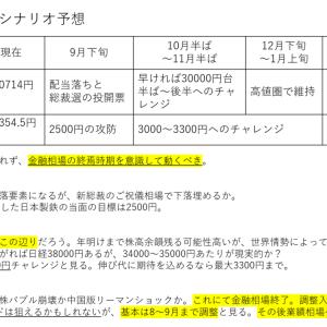 要は、日経や日本製鉄の高値更新は規...