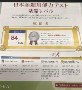 日本語運用能力テストの結果