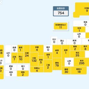 <今日のコロナ関係> 愛知78人 東京295人 大阪132人