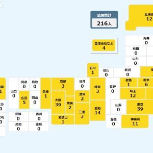 <今日のコロナ関係>など 愛知14人 東京59人 大阪39人