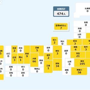 <今日のコロナ関係>など 愛知34人 東京195人 大阪66人