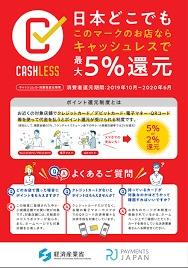 最大5%還元 キャッシュレス・消費者還元事業は6月30日までですよ!