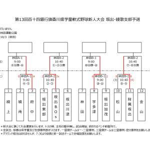 第13回百十四銀行旗香川県学童軟式野球新人大会 坂出・綾歌支部予選