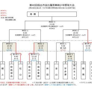 第40回坂出市金毘羅宮奉納少年野球大会(スポ少予選)