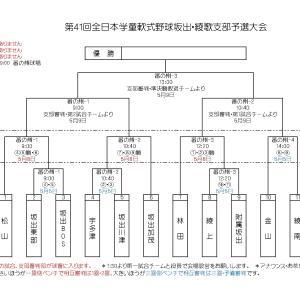 第41回全日本学童軟式野球坂出・綾歌支部予選大会