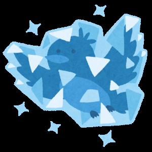 【kaggle挑戦記】鳥コンペに取り組んで、チラシ裏