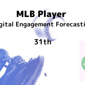 【Kaggle挑戦記】MLB コンペ 31th 銀メダルでした【#10】