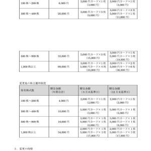 優待改悪_すかいらーく(3197) 202012