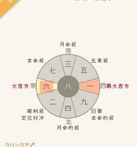 東への日盤吉方位取りと飲酒運転のニュース【禁酒32日目】