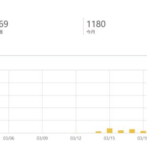 読者110人、月間PV1100突破したのでアナリティクス晒します