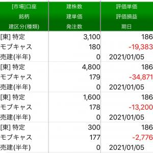 7月13日 日経は鬼強!