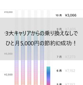 【通信費】1ヶ月5,000円の節約に成功!3大キャリアからの乗り換えなし!