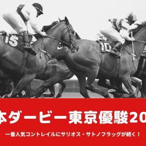 日本ダービー2020単勝コントレイルと複勝EWの組み合わせで馬券購入