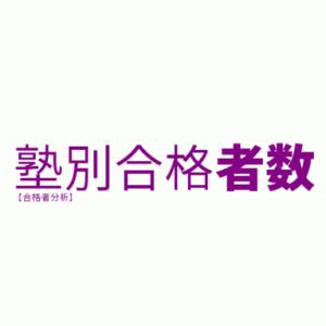 武蔵野東中学校 2020年入試 塾別合格者数