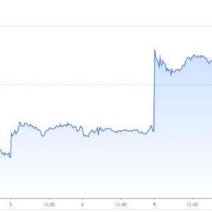 香港株 乱高下!ALIBABA TENCENT下げ、HSBCは上昇