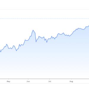 香港株 上値が重い?