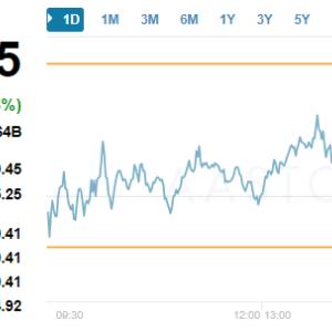 香港株 HSBC買い増ししました。