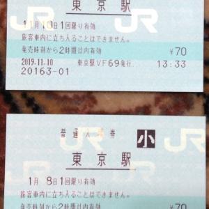 東京駅のマルス券