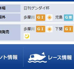 ボートレース福岡の特徴