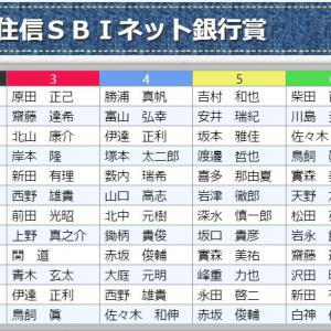 散人の第8回住信SBIネット銀行賞の有力候補を紹介!