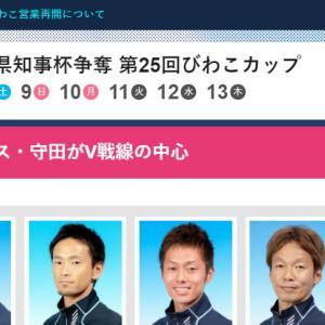 フナゾウの一般 滋賀県知事杯争奪第25回びわこカップ優勝予想! びわこ