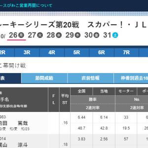 散人の一般 ボートレースチケットショップオラレ美馬開設11周年優勝候補予想!|ボートレース鳴門