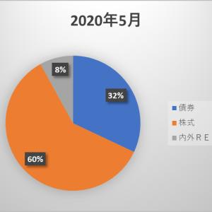 アセットアロケーションとポートフォリオ【2020年5月】