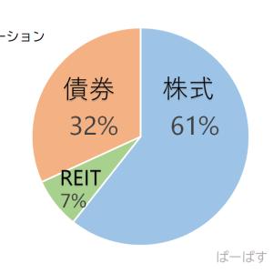 インデックス投資アセットアロケーション&ポートフォリオ【2020年6月】
