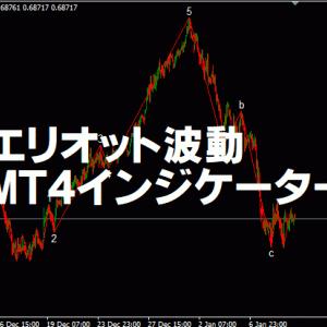 エリオット波動MT4/MT5インジケーター