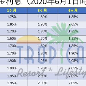 【マレーシア資産運用① 定期預金】