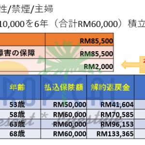 【マレーシア資産運用② 積立保険】