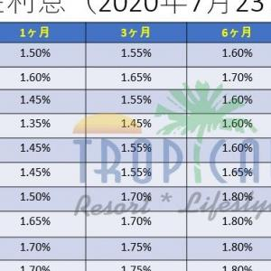 【マレーシア資産運用① 定期預金利息改定】