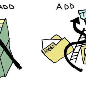 私的ADHD成功法
