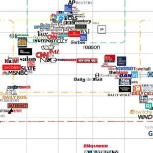 【アメリカ】コロナに関するフェイクニュースとニュースメディアの信頼性