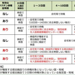 日本入国時のワクチン証明 J&Jは除外!