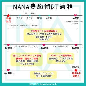 【韓国整形/韓国美容】NANA安心安全!!DTスケジュール紹介☆彡