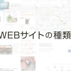 WEBサイトとはなにか?目的別に分類し解説します。