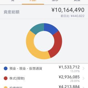 我が家の金融資産が1000万円を超えて思うこと