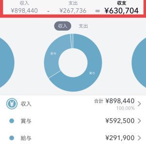 【2020年12月度】金融資産1000万円越えの我が家の家計公開!