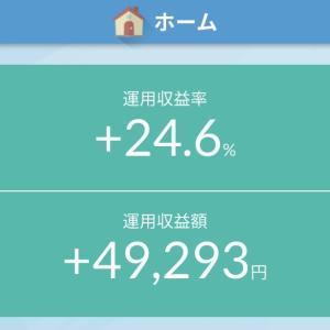 【10ヶ月目】夫婦のコロナ特別定額給付金20万円分を使ったSBI VOO毎日積立の運用成績