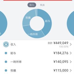 【2021年4月度】金融資産1000万円越えの我が家の家計公開!