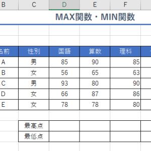エクセル講座4(MAX関数・MIN関数)