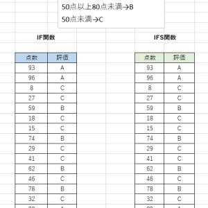 Excel講座13(IFS関数)