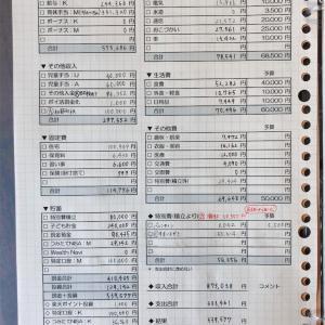 ◆2020年2月◆育休ママの家計簿公開