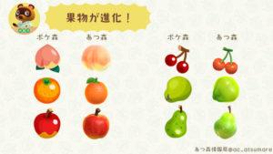 【驚愕】島のフルーツの種類で●●変わるってマジ?wwwwwww