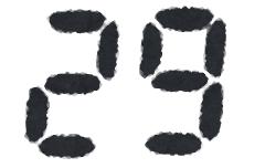 6月29日(月)+7,400 新型コロナ第2波を警戒しすぎた