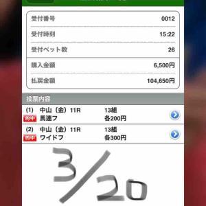 3/21 最終レース 穴馬        重賞ロジックで馬連3万馬券的中!!!