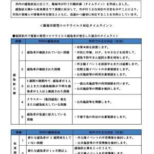 飯塚市が学校再開を4月6日と決断。みなさんどう思われますか?