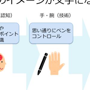 「頭の使い方」という視点からペン字を考えてみた②頭の中のイメージが文字になるまでの過程