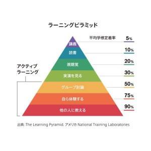 【どう思います?】ラーニングピラミッド:先生が生徒に教える、最も理解度上がるのは先生?